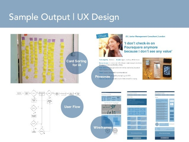 ux design sample projects