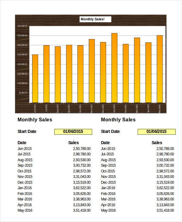 monthly sales report pdf