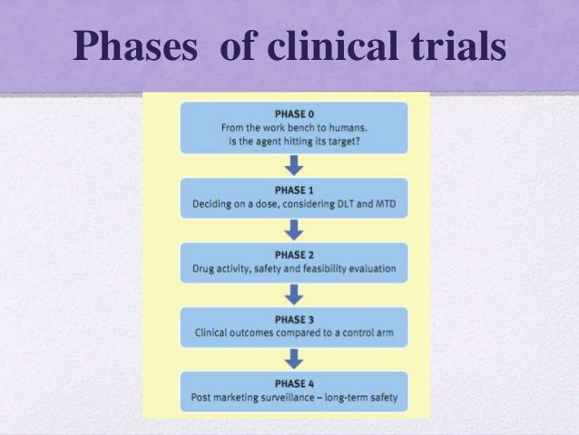 phases of clinical trials pdf