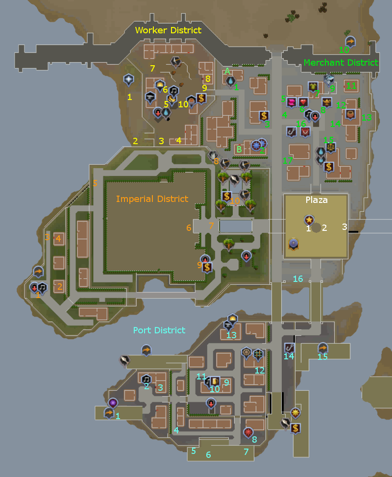 rs3 ports guide