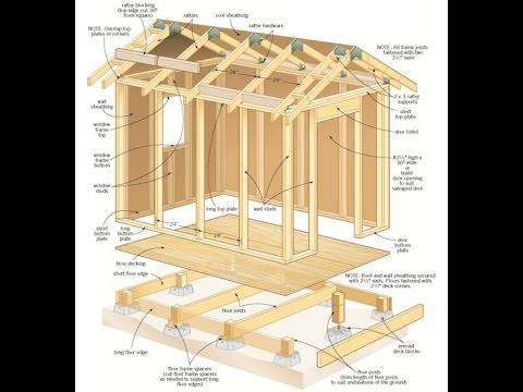 shed building instructions